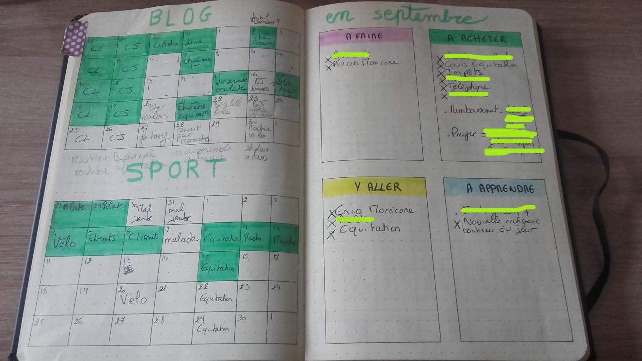 blog sport et projets